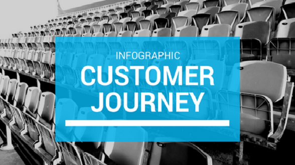 Infographic: Connecting the Customer Journey