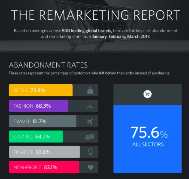 The Remarketing Report